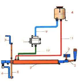 C16 Portable Gas Detector